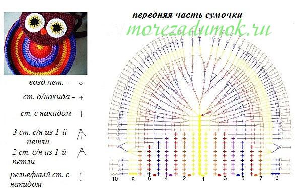 схема передней части сумочки
