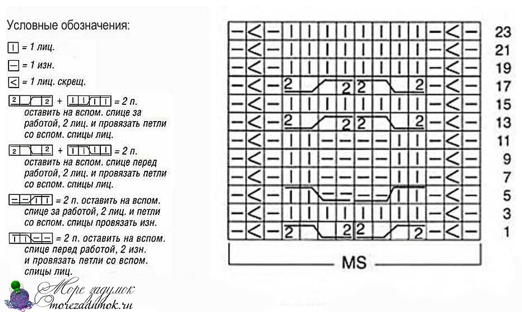 Схема основного узора свитера