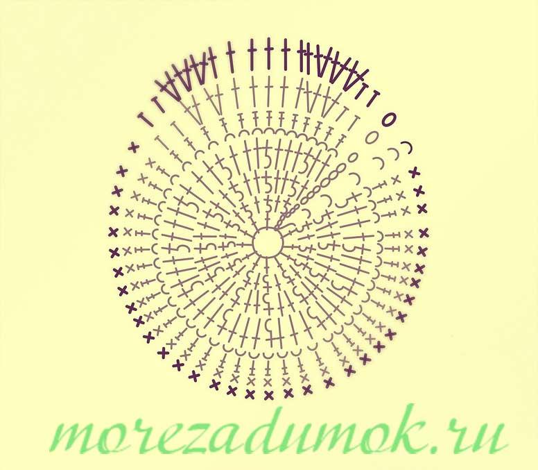 Схема формирования головы совы