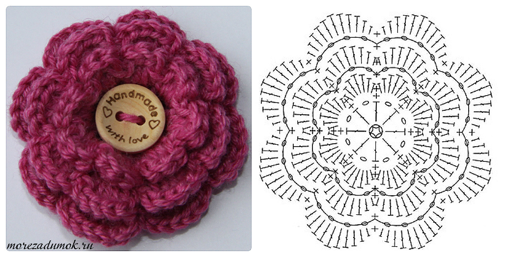 схема вязанного цветочка