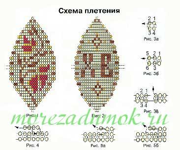 схема оплетения яйца бисером