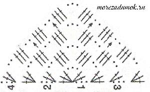 Косыночка крючком схема