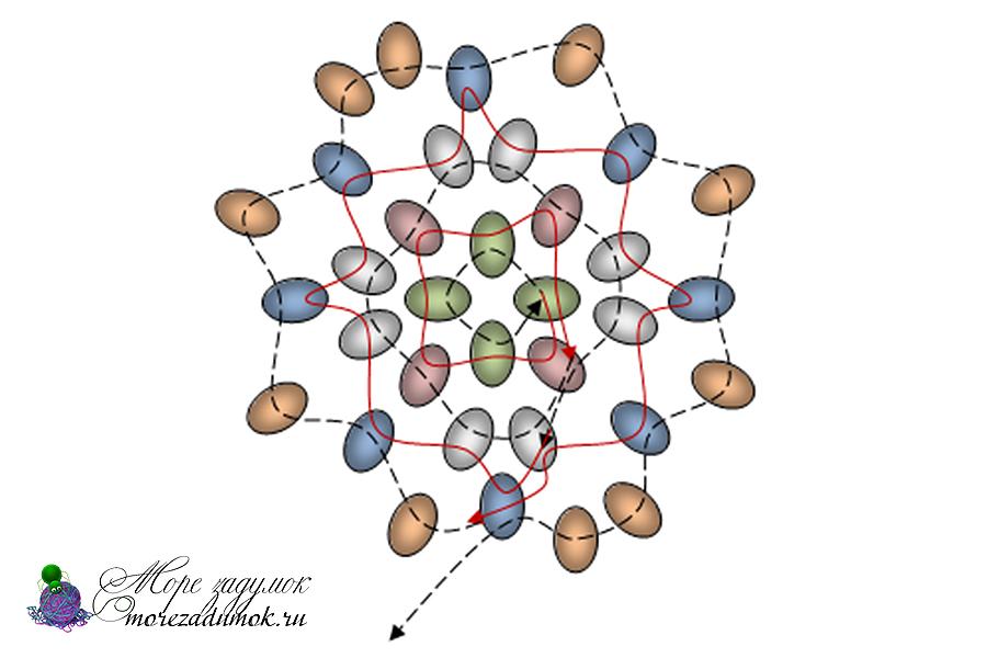 схема оплетения бусины